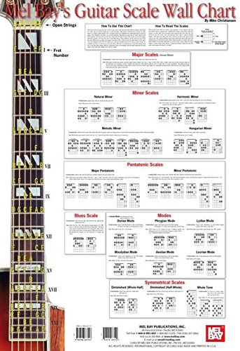 Guitar Scale Wall Chart Mike Christiansen Mel Bay Pubns Music Musique - danse