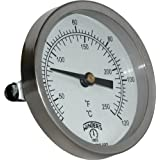 Winters Instruments TCT167 Winters TCT Series Dual Scale Mild Steel Clamp-On Thermometer