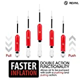 REVIVL Ball Pump with 5 Needles and 1 Nozzle