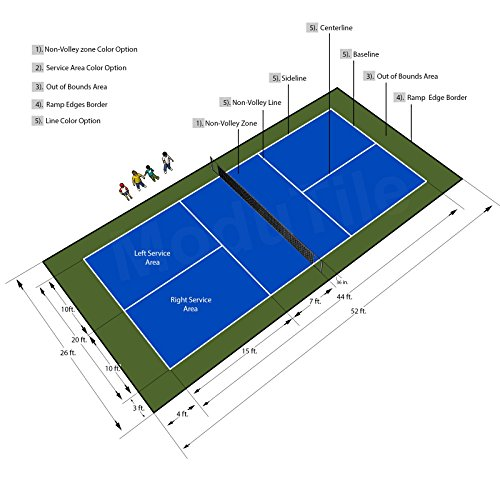 26ft x 52ft Outdoor Pickleball Court Flooring Lines and Edges Included - Blue/Green by BlockTile