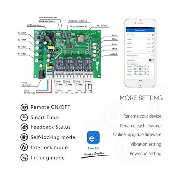 4CH Pro R3 WiFi Interruttore Intelligente Wireless 4 Gang Inching/Self-Locking/Interlock RF Smart Switch con Funzione di… 3 spesavip