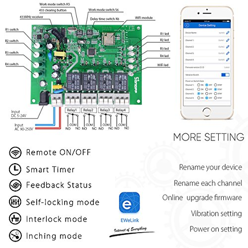 Sonoff 4CH Pro R2 WiFi Wireless Smart Switch and Elastic Finger Grip for  Smart home, 4 Gang Inching / Self-Locking / Interlock WiFi RF Smart Switch