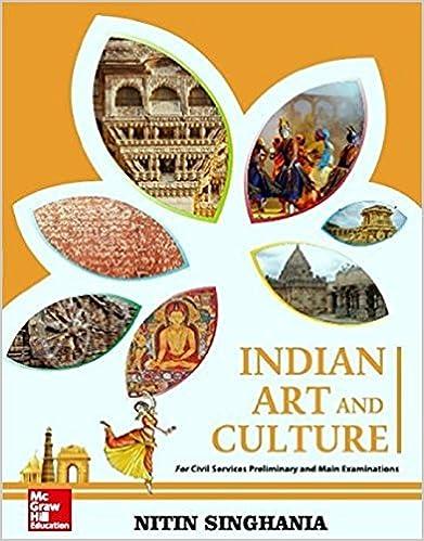 Art & Culture Nitin Singhania