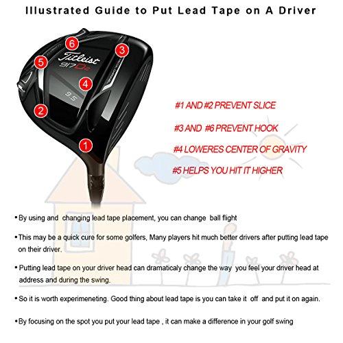 Summer House High Density Golf Lead Tape 1 2 215 100