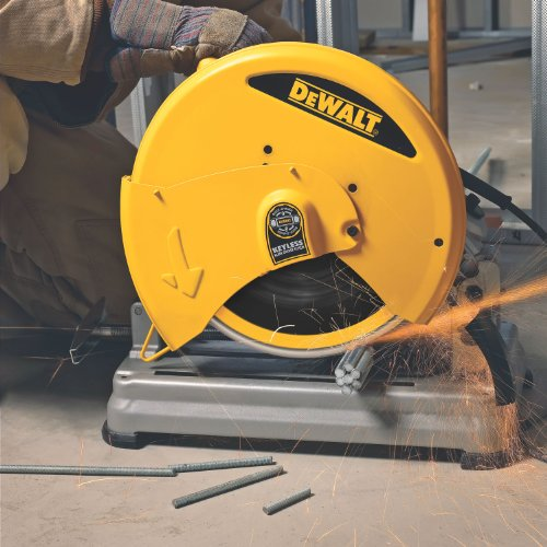 Buy miter saw for the money 2016