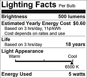 36-Pack Runs for Pennies Household Cool Bright White Piece Miracle LED MiracleLED 604073 LED Low Profile