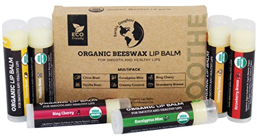 Eco Friendly Lip Balm