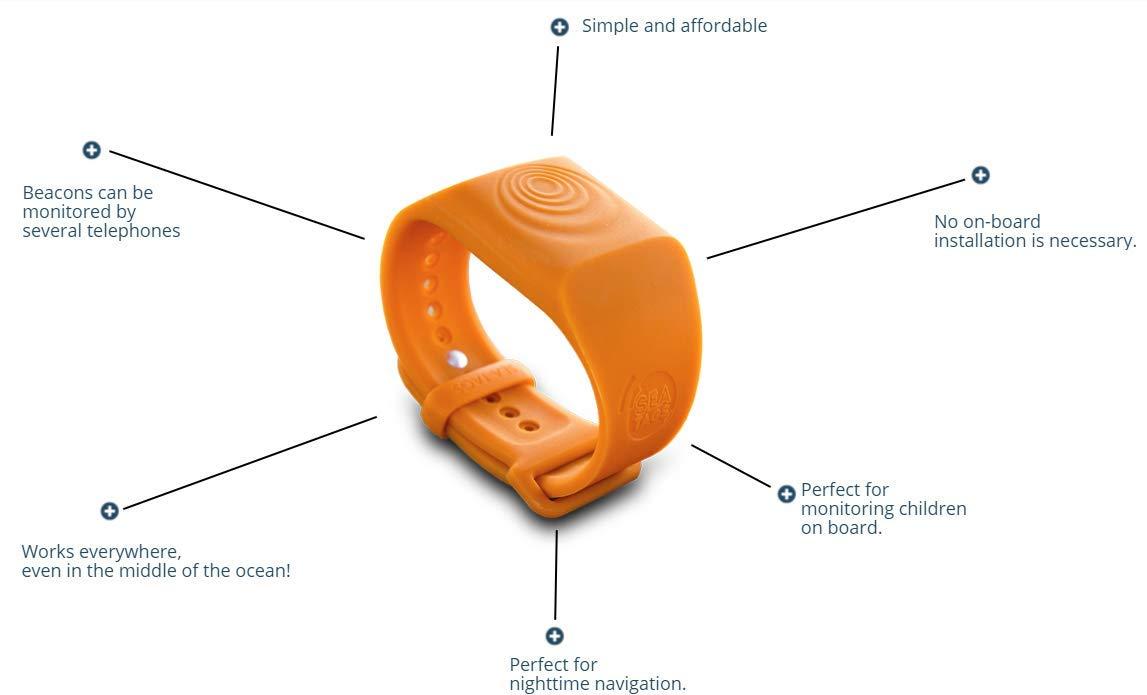 Sea-Tags Mob Smart Wristband ST002