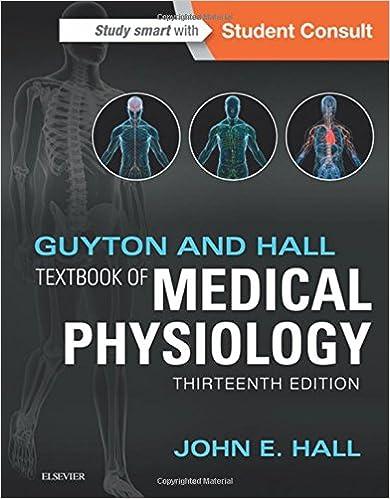 Fisiologi Guyton
