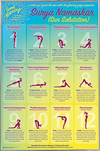 Yoga Sun Salutation Poster  in a Silver Metal Frame 04133-PS