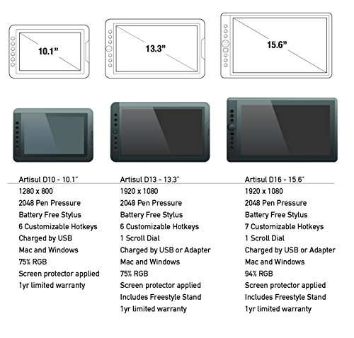 Artisul D10 - 10.1'' LCD Graphics Tablet with Display by Artisul (Image #6)