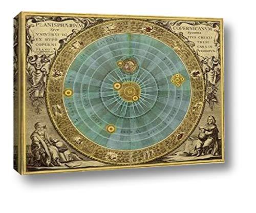 (Maps of The Heavens: Planisphaerium Copernicanum by Andreas Cellarius - 29
