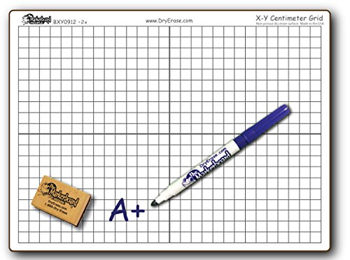 30 Student X/Y CENTIMETER GRAPH Combo Pack Double Sided, with Dry Erase Boards, Markers & Student Erasers, BXYC0912-30, by The Markerboard People (Sided Markerboard Double)