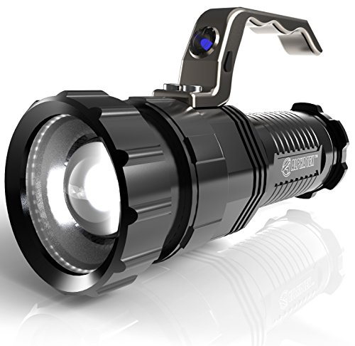 Buy high output led flashlight