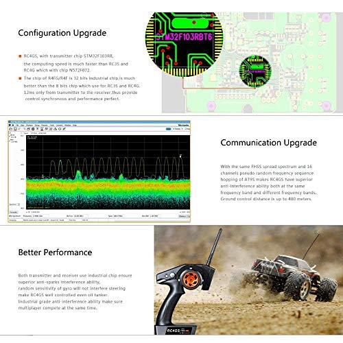 SHOPUS   RadioLink RC4GS 4CH 2 4GHz Radio RC Transmitter