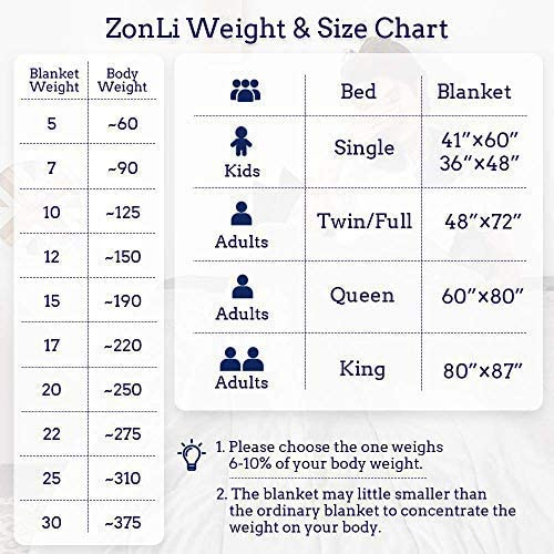 ZonLi Adults Weighted Blanket 20 lbs(60''x80'', Grey, Queen Size), Cooling Weighted Blanket for Adult, Soft Material with Glass Beads