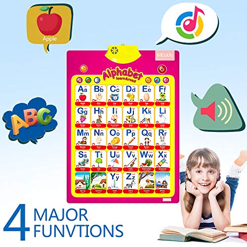 Talking Electronic Interactive Alphabet Poster and Enlightenment Flash Cards, Educational Toys for Learning ABC, Animal, and Music, Toys for Toddlers, Daycare, Preschool, Kindergarten Boys and Girls