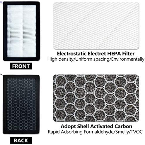 Pceewtyt for Tesla Model 3 Air-Filter HEPA 2 Pack with Activated Carbon Air Conditioner Replacement Cabin Air-Filters