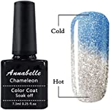 Annabelle Gel Nail Polish Chameleon Thermic Varnish Semi Permanent Soak Off UV LED Temperature Color Changing Gel Polish 5746