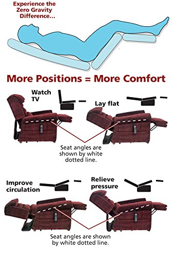 amazoncom the perfect ultimate sleep lift recline chair zero gravity sleep includes heat u0026 massage and exclusive power pillow u2026