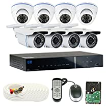 GW Security 1080P HD Over Analog 8 Channel Video Security System - Eight 2.1 MP Weatherproof IP66 Bullet & Dome Cameras, 80ft IR LED Night Vision, Pre-Installed 2TB HD, Quick QR Code Access