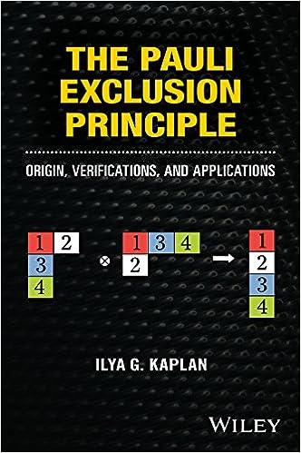 The Pauli Exclusion Principle: Origin, Verifications, and