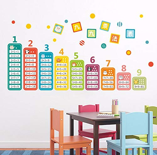 Dalxsh Cartoon Children 99 Multiplication Table Math Toy Wall Stickers for Kids Rooms Baby Learn Educational Montessori Mural Decals -