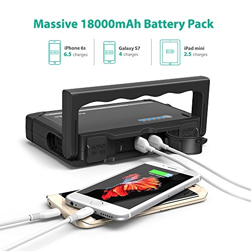 RAVPower Car Jump Starter 600A Peak 18000mAh 12V (Up to 6L Gas or 3L Diesel Engine) External Battery Pack with Dual iSmart USB Ports Built-in LED Flashlight Car Battery Booster (Black) by RAVPower (Image #2)