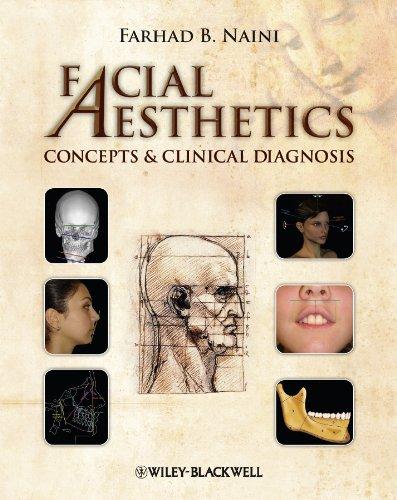 Facial Aesthetics: Concepts and Clinical Diagnosis