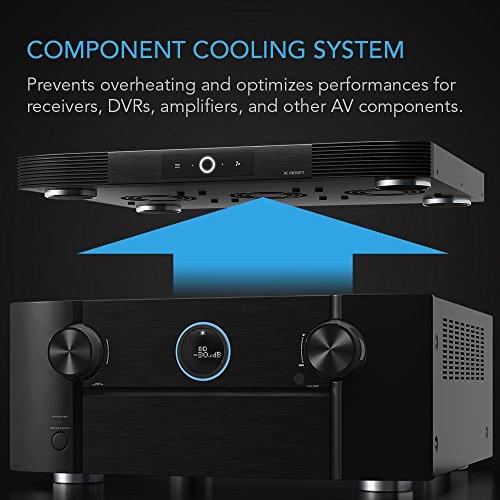 Review AC Infinity AIRCOM S9,