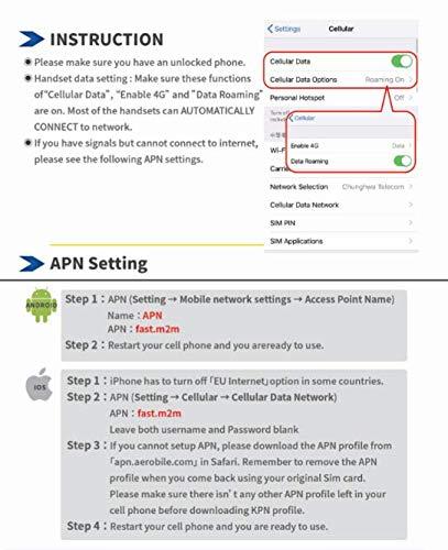 Amazon.com: KPN Europe Prepaid SIM Preloaded Data 4G LTE ...