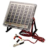 American Hunter Feeders Feeder Charger Solar 6V Fits R, RD & Pro Kits BLR680S