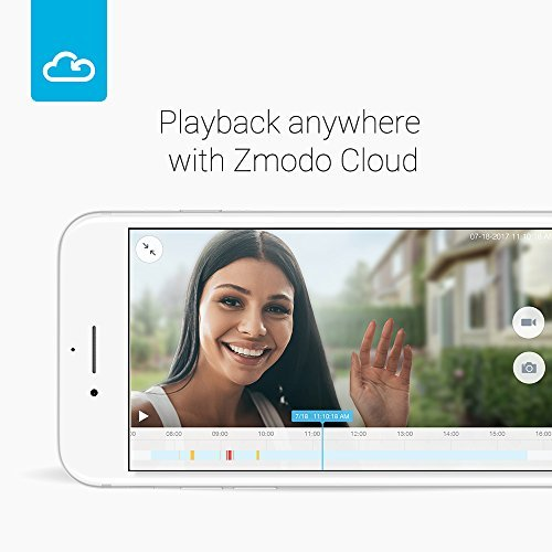 Cloud Service Available Zmodo Smart Greet Wi-Fi Video Doorbell existing doorb