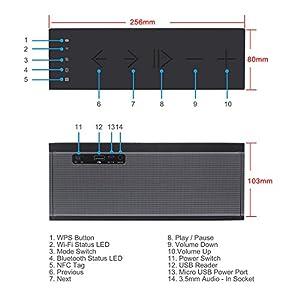 Multiroom Wireless Airplay Speakers August WS300G 15W WiFi WiiMu Bluetooth Speaker
