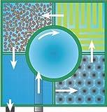 Center-Vortex-C-50-Teichfilter-Deckel-Fllung-140-x-140-x-80-cm-Centervortex