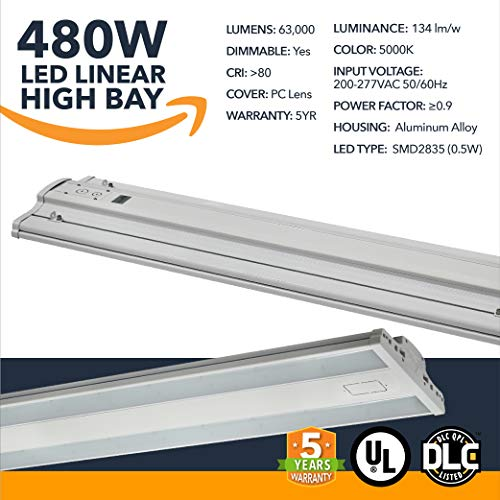 Led Workplace Lighting in US - 8
