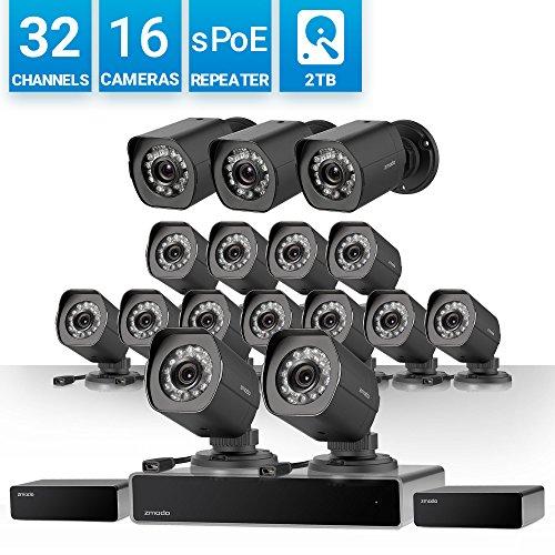 Home Surveillance Systems Shop