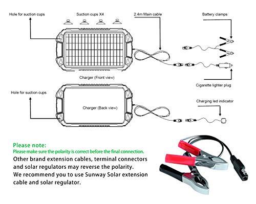 Sunway Solar Car Battery Charger Portable Solar Power