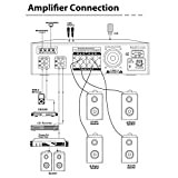 Home Audio Power Amplifier System - 300W 4 Channel