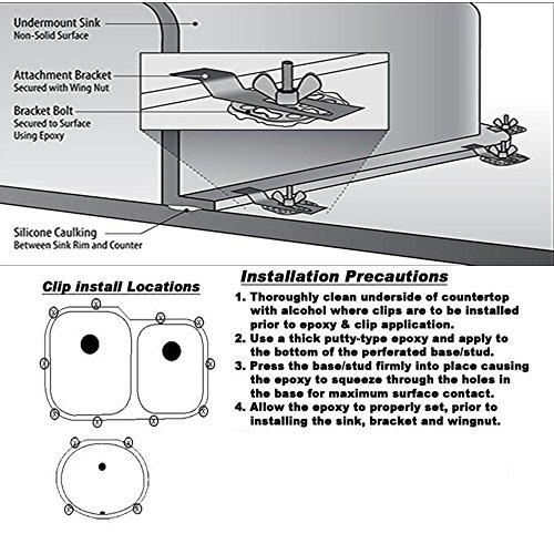 Sarira C Undermount Sink Clips For Kitchen And Bathroom