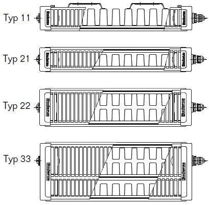 Buderus Kompaktheizk/örper Typ 22 H/öhe 500 x L/änge 900 mit Halter und Stopfen