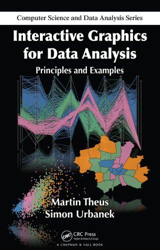 Download Interactive Graphics for Data Analysis: Principles and Examples (Chapman & Hall/CRC Computer Science & Data Analysis) Pdf