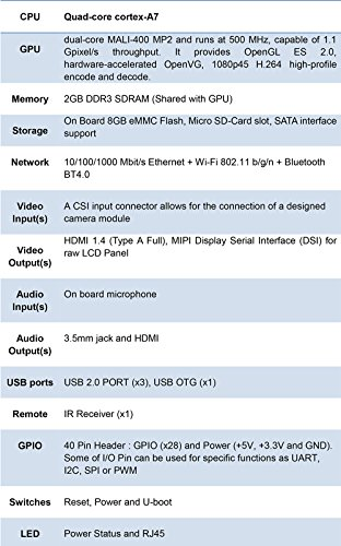 Banana Pi BPI M2 Ultra R40 Quad-Core 2GB DDR3 RAM with SATA WiFi Bluetooth 8GB eMMC demo board Single Board Computer by SmartFly Info (Image #7)