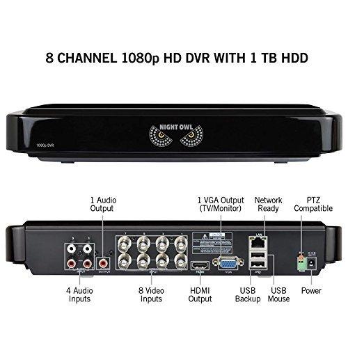 AHD10-DVR8-1TB