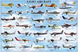 General Aviation - Light Aircrafts, 36x24