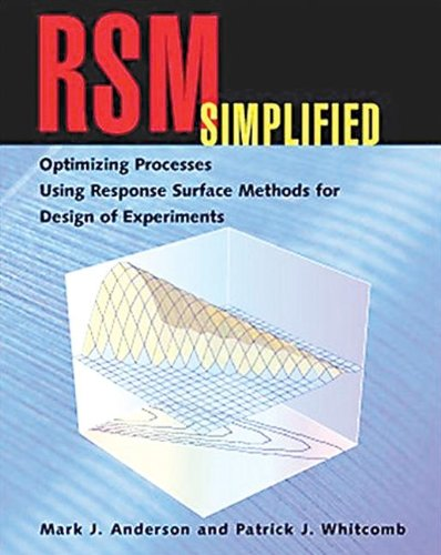 What is the goal of RSM?
