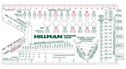 Hillman Hardware Gauge (1) - Screw Gauge Diameter