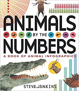 Image result for jenkins animals by the numbers