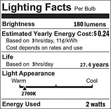 BRIMAX - (6Pack) - 2w LED Light Bulbs, Dimmable, LED Filament Bulb, 2700K Warm White, 20W Equivalent, E26 Medium Base, S14 2W Led Edison Light Bulbs for 6/12/18-light Sputnik Chandelier Bulbs