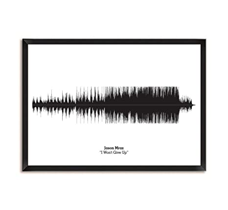 Amazon.com: LAB NO 4 I Wont Give Up Song Soundwave Music Framed Poster in A4 Size: Kitchen & Dining